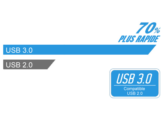 Interface USB 3.0